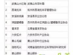 中国茶叶品牌排行榜:茶叶十大品牌排行榜