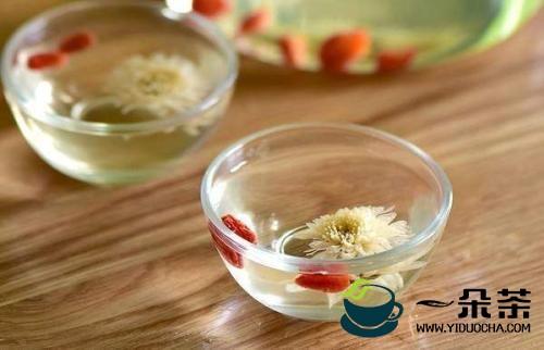 冬季七种养生茶,简单却实用